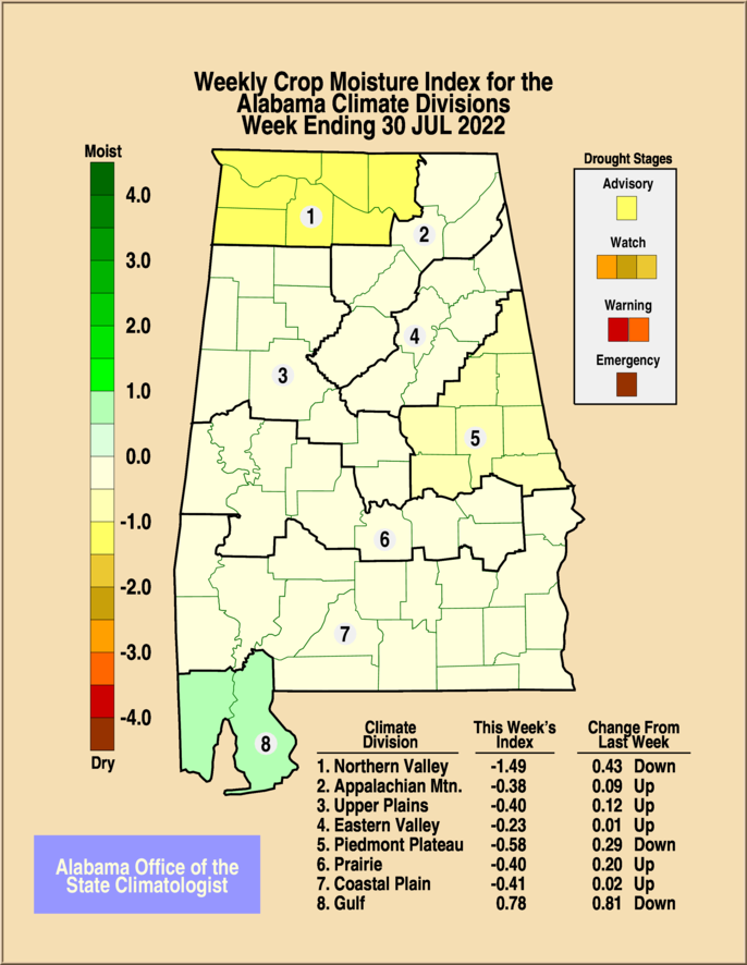 Crop Moisture Index